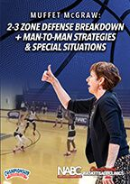 Cover: 2-3 zone defense breakdown + man-to-man strategies & special situations