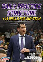 Cover: daily practice structure + 14 drills for any team