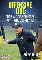 Cover: offensive line: zone & gap schemes with adjustments