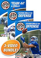 Cover: kevin donley's open practice series