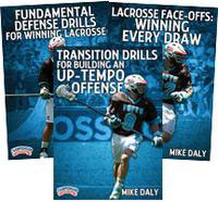 Cover: mike daly's practice drills series